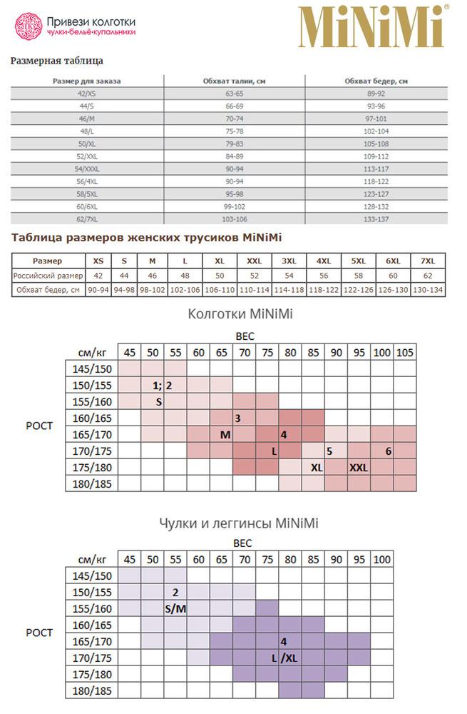 Колготки Minimi Donna 20 купить недорого в Москве   Продажа и заказ ... 62fb741b48a